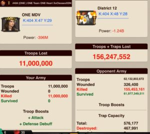 Biggest Rally Burn in Game of War Fire Age