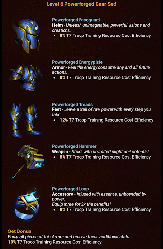 Powerforged Training Gear
