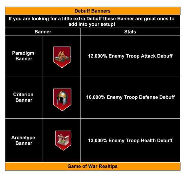 Debuff Banners