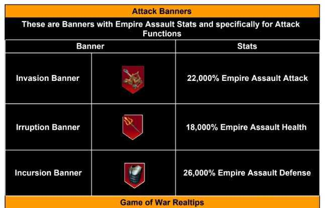 Attack Banners