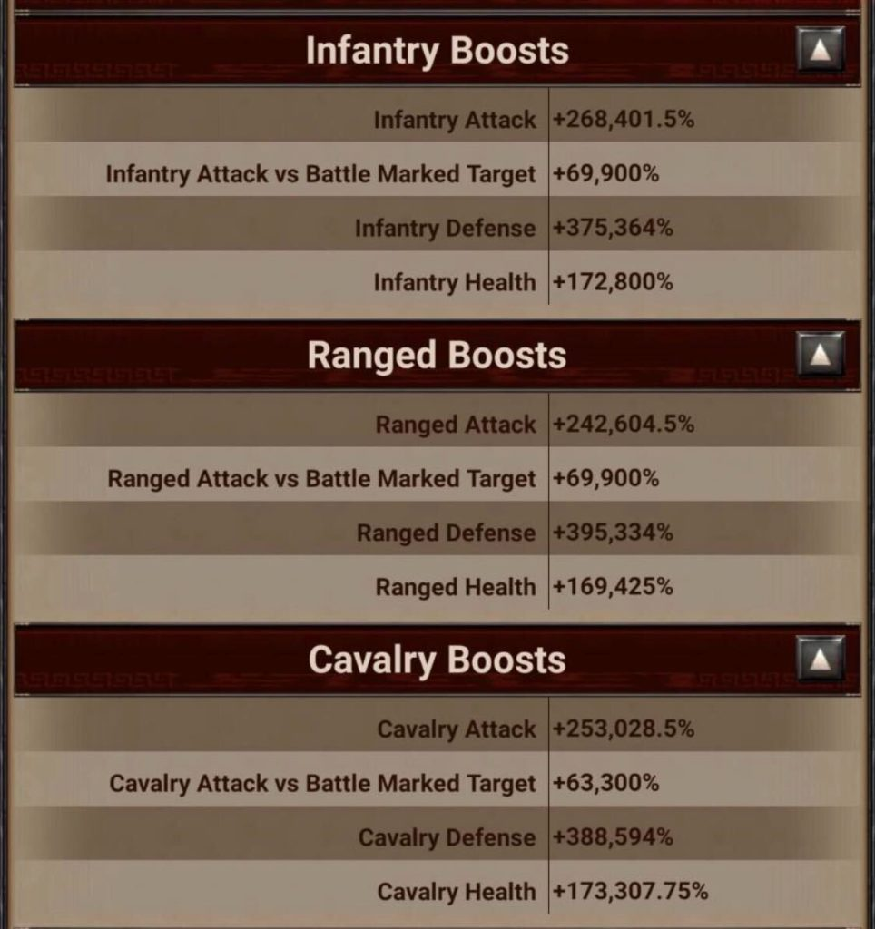 Overall Type Stats