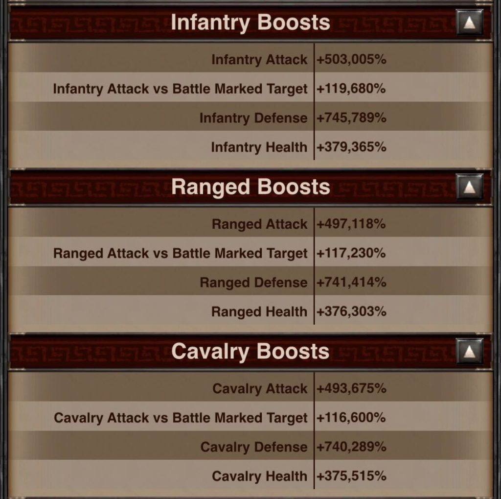 Fins Type Stats