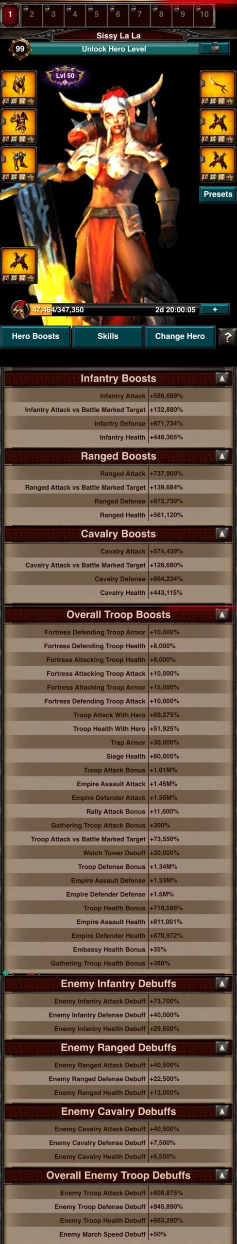 Fins Overall Stats - Hero IV