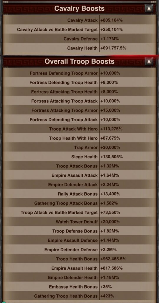 Strong Cavalry Stats