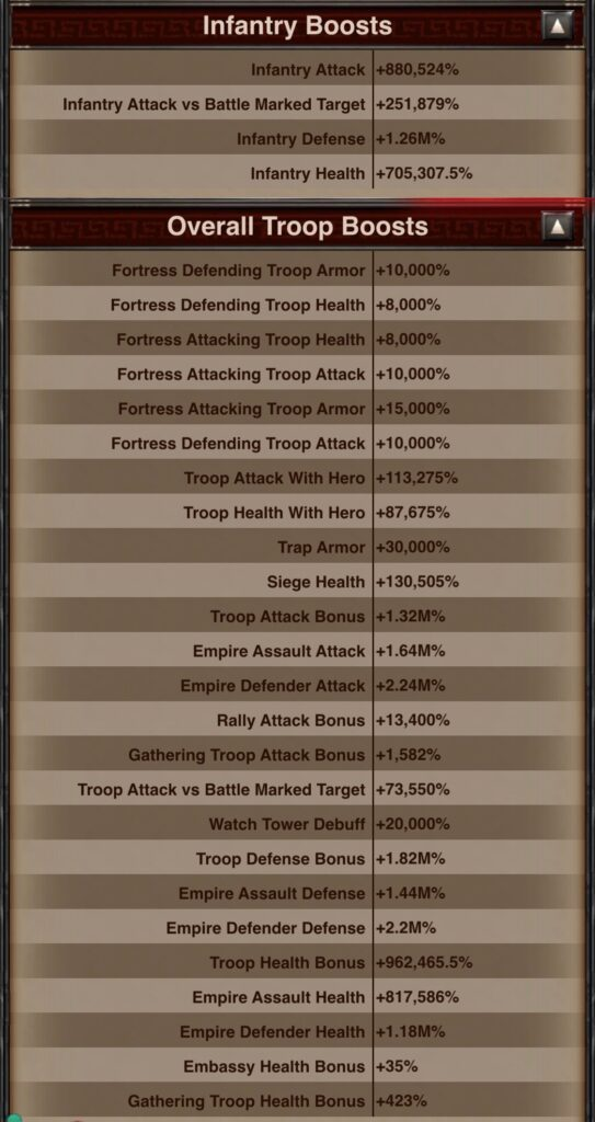Strong Infantry Stats