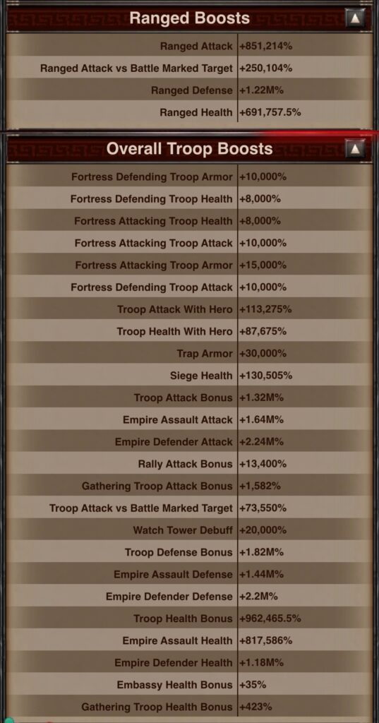 Strong Ranged Stats