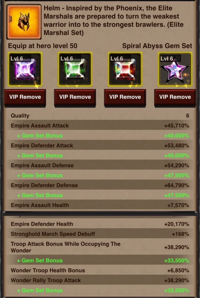 Spiral Abyss stats