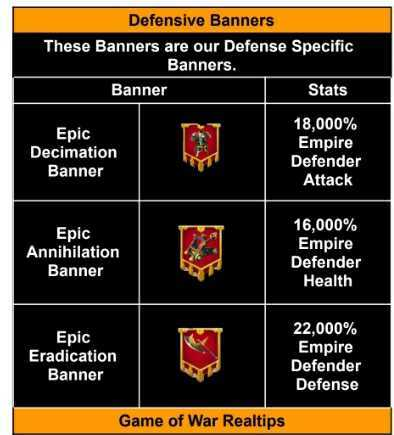 Defense Banners