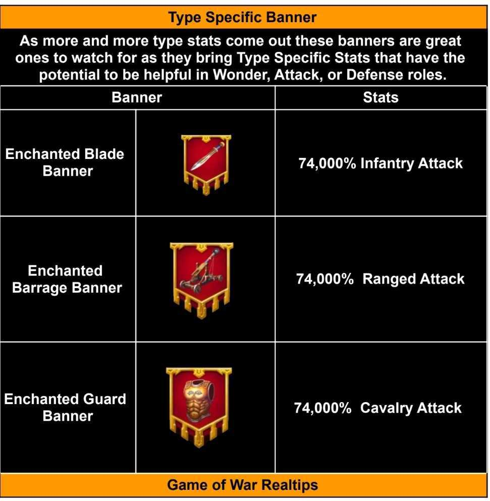 Type Stat Banners