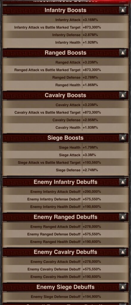Anon Attacker Type and Siege Stats