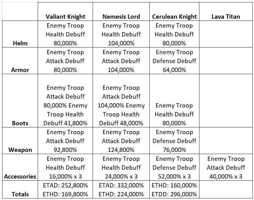 Comparison of VK, NL, and CK Gear Sets